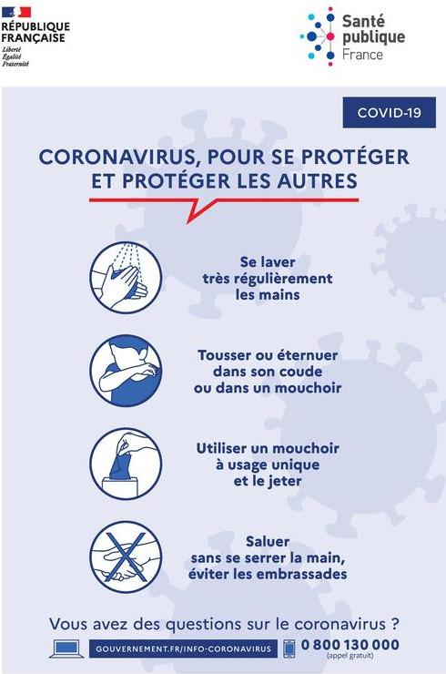 gestes barriere coronavirus